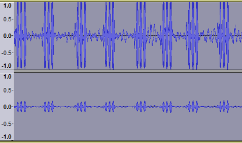 The visual rendition of the recording clearly shows the 3-pulse chirps, but they are being produced at a 4-chirp-per-second rate.